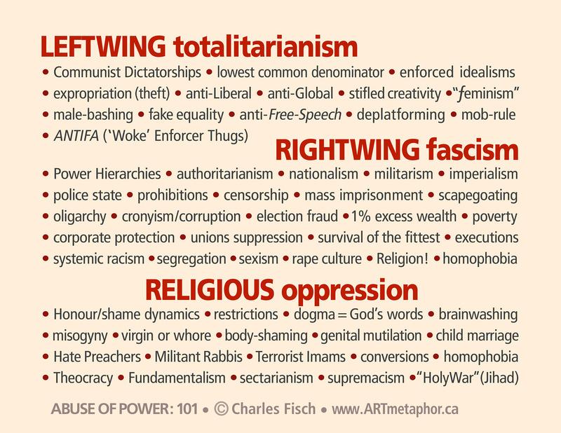 FASCISM LEFTIST RELIGIOUS CAPITALIST v8-REV_10x7_100